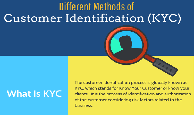 Different Methods of Customer Identification #infographic