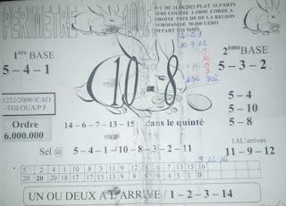Pronostics quinté pmu Mardi Paris-Turf-100 % 31/08/2021