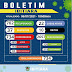 IBITIARA-BA: BOLETIM E NOTA INFORMATIVA SOBRE O CORONAVÍRUS (06/07/2021)