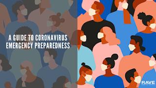 Coronavirus Guide(COVID-19): Symptoms, and Treatment