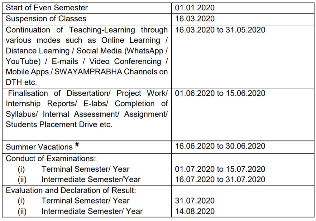 Uncg Academic Calendar Fall 2022.Covid 19 Lockdown Ugc Academic Calendar 2020 21 Released New Session To Begin In September Assamjobnews In