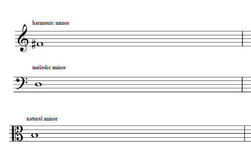 Connecting The Visual And The Aural Minor Scales A Passion For