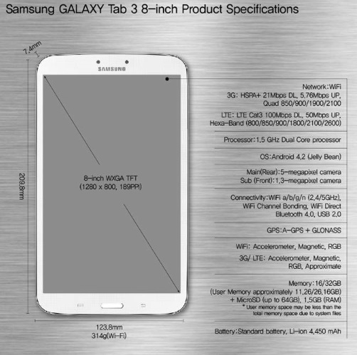 The new GALAXY Tab 3 8-inch product specs
