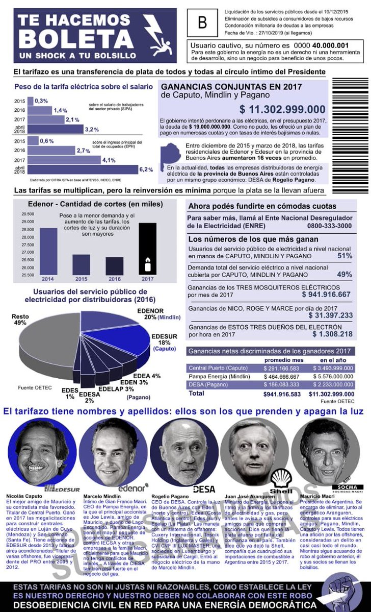 CUNEO PRESIDENTE  - Página 3 Ganancias%2B2