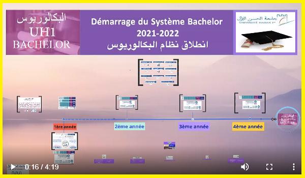 نظام البكالوريوس بالمغرب 2021 BACHELOR