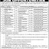 Punjab Livestock & Dairy Development Board (PLDDB) Lahore Jobs