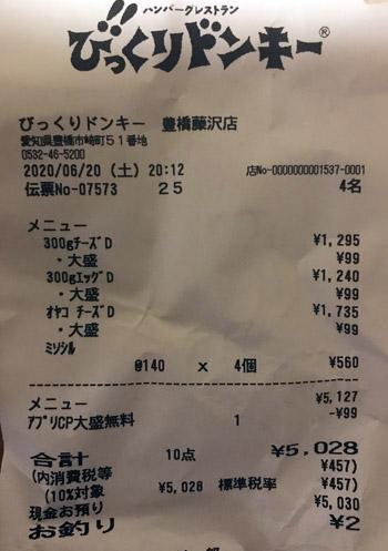 びっくりドンキー 豊橋藤沢店 2020/6/20 飲食のレシート
