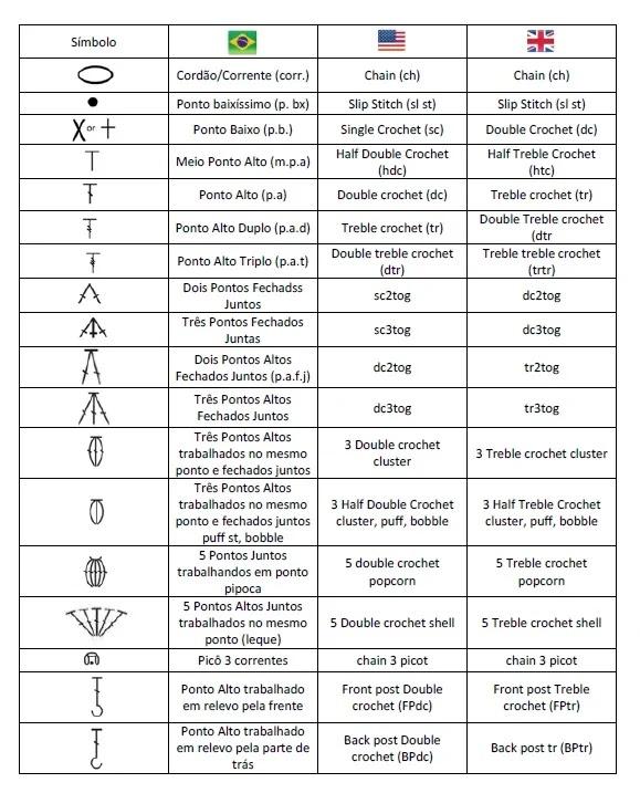 legenda pontos utilizados croche