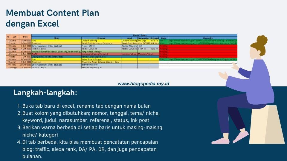 contoh blog plan bulanan
