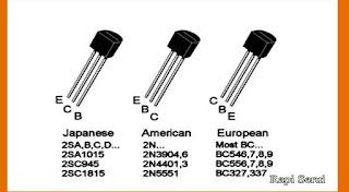 Standar Urutan Kaki Transistor