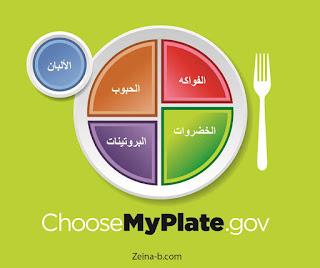 خطة My Plate