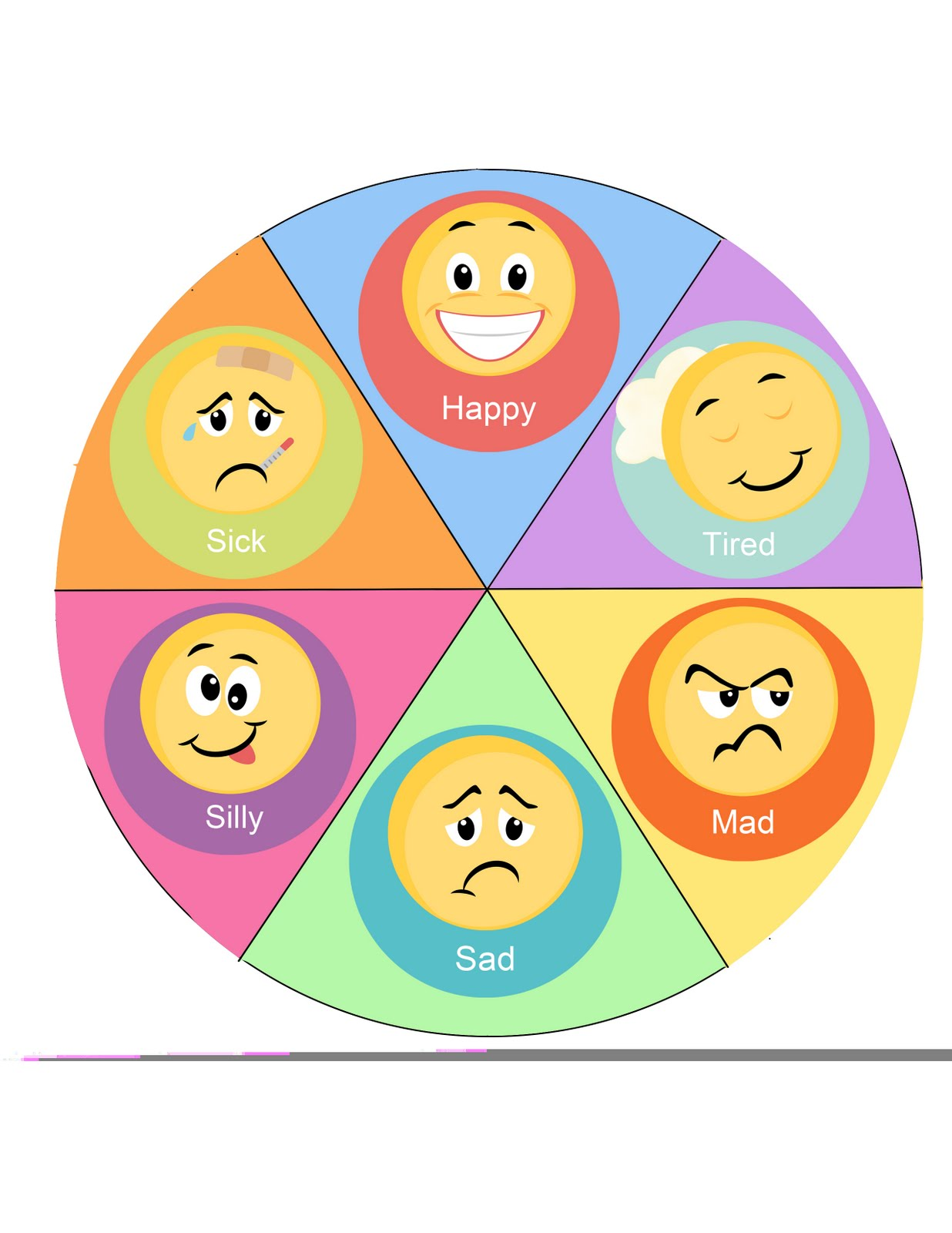 Terrible image with regard to printable emotions