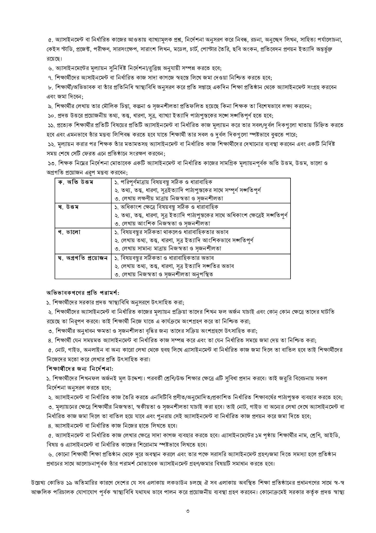 ২০২২ সালের এইচএসসি পরীক্ষার এসাইনমেন্ট উত্তর (সকল সপ্তাহ) -Hsc assignment 2021 solution