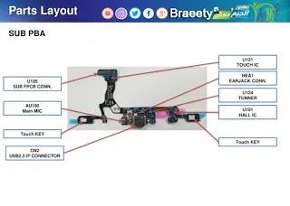 Samsung phone diagram updated information