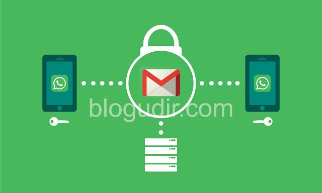 Mengirim Seluruh Isi Pecakapan WhatsApp Lewat Email Dengan Mudah