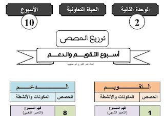 أسبوع التقويم و الدعم الوحدة الثانية المفيد في اللغة العربية المستوى الثالث