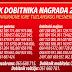 Spisak dobitnika nagrada 2. kola nagradne igre Tuzlanskog pilsnera