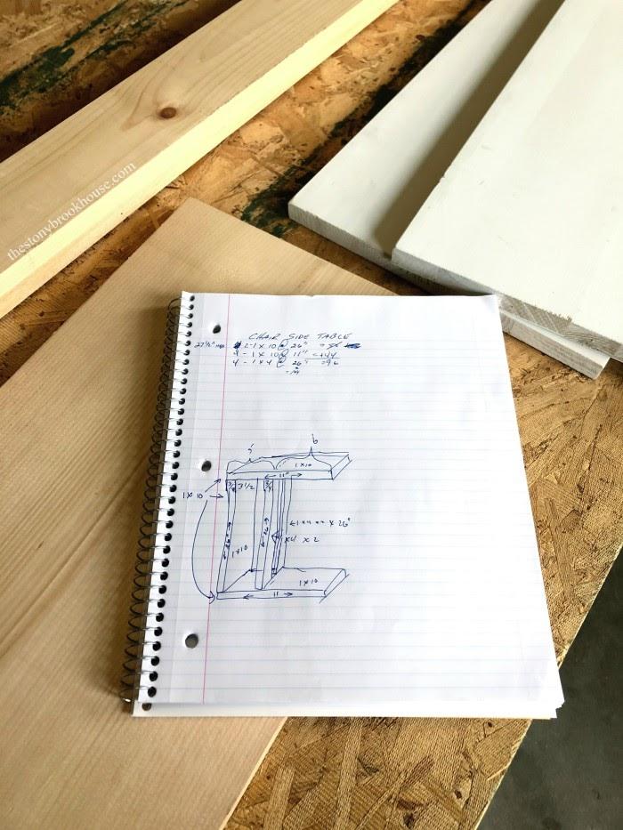 C-Table plans
