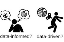 Data-Driven vs Data-Informed Campuses