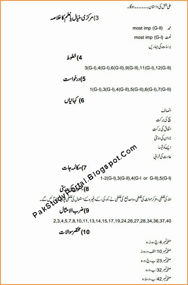 9th Class Urdu Guess Paper 2018 for All Boards