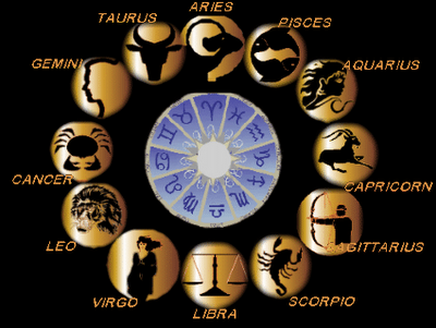 Kumpulan gambargambar zodiak Lengkap dan Terbaru  Gambar