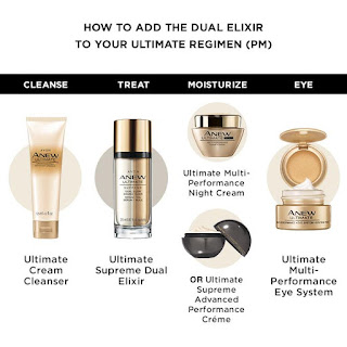 avon catalog 18 2019 anew ultimate supreme dual elixir