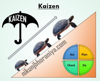 Kaizen Top Lean Tool