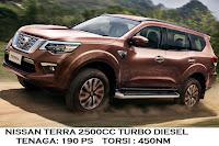 https://www.nissan.co.id/vehicles/new/terra.html