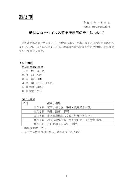 新型コロナウイルス感染症患者の発生について(8月6日発表)