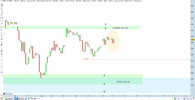 Trading  cac40 11/08/20
