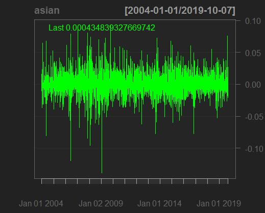 Stock price asianpaints