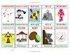 Memorama a color Español - Ingles de la letra K