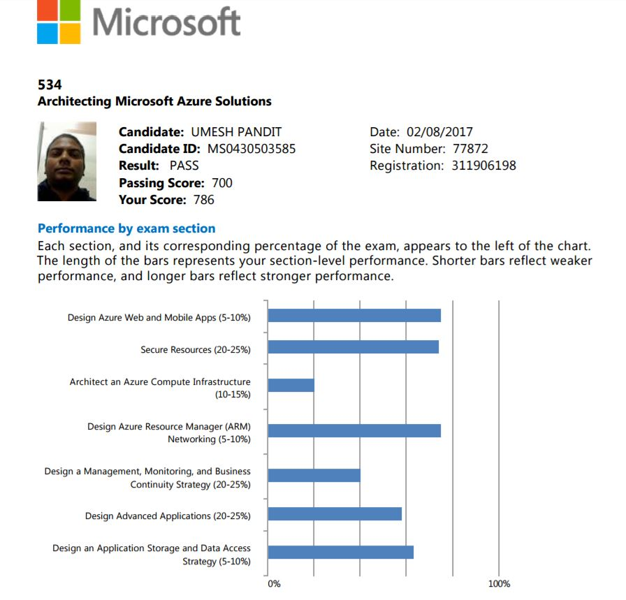 Microsoft Dynamics Products Tips and News!: Today I Passed