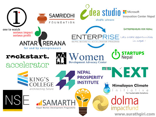 Database of Organizations/Programs/Projects that support entrepreneurship in Nepal