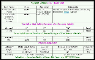 up-police-constable-recruitment-2018