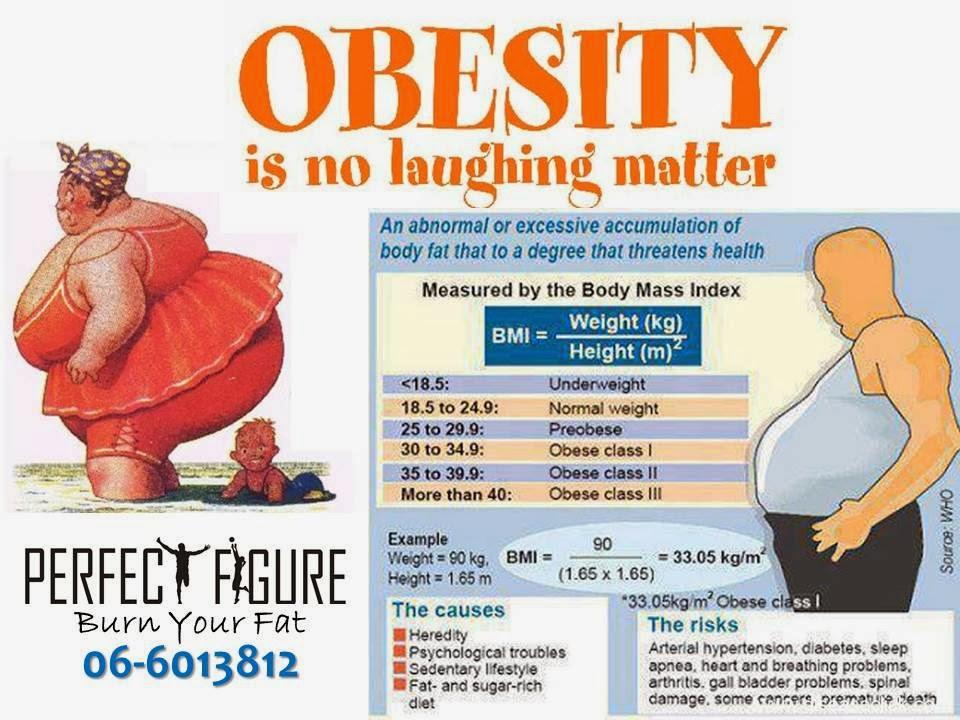 Masalah Berat Badan Berlebihan Orang Malaysia