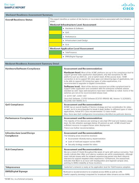 Cisco Study Materials, Cisco Learning, Cisco Online Exam, Cisco Tutorials and Material