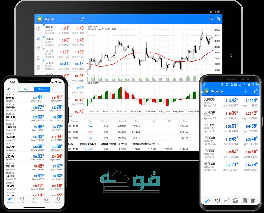 افضل موقع تحليل الاسهم السعودية 2020 ما أفضل سهم للشراء في السوق السعودي مجانا