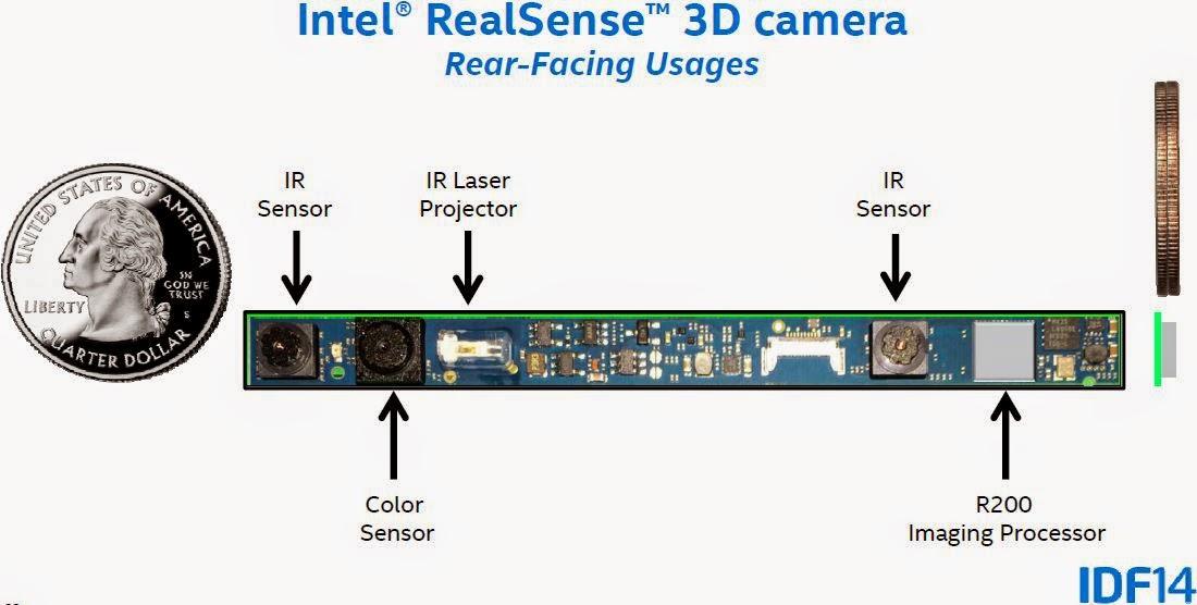 Image Sensors World: Intel RealSense Cameras
