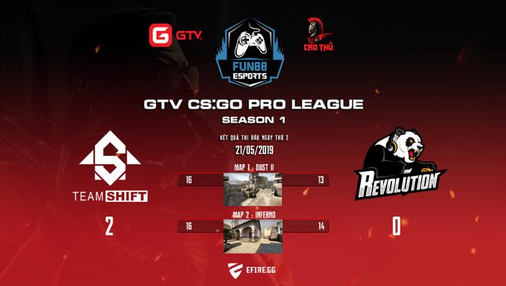 [CS:GO] GTV CS:GO Pro League ngày thi đấu thứ hai: Sức trẻ lên ngôi