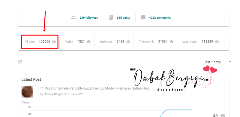 Alhamdulillah Dan Terima Kasih Untuk 400,000 Pageviews!