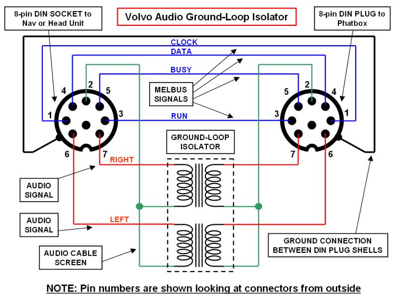 Gizmosnack: AUX in Volvo HUXXXX radio