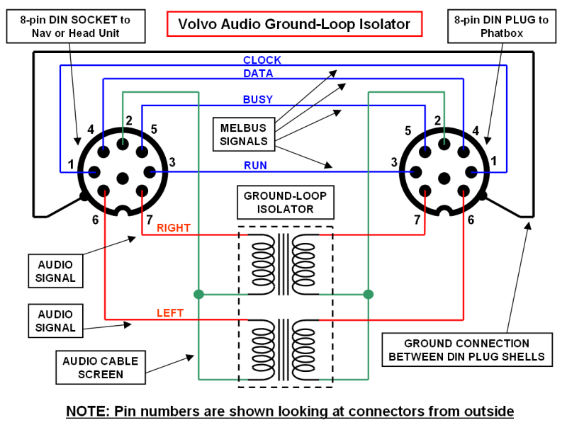 Cool Volvo Rti Wiring Diagram Wiring Diagram Wiring Cloud Hisonuggs Outletorg