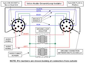 Gizmosnack: AUX in Volvo HU-XXXX radio | Volvo Hu 605 Wiring Diagram |  | Gizmosnack - blogger