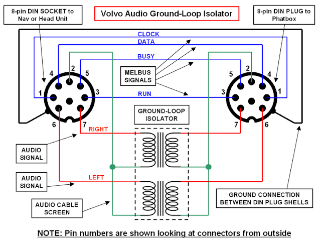 gizmosnack aux in volvo hu xxxx radio Superior Broom Wiring Diagrams picture source