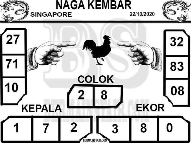 Kode syair Singapore Kamis 22 Oktober 2020 250
