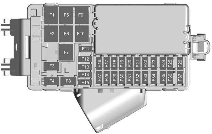 fuse box: 2016 - 2018 chevrolet cruze - fuse panel diagram  fuse box - blogger
