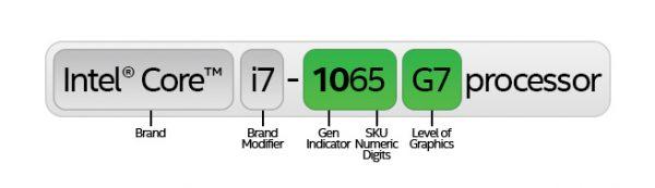 Intel ເປີດໂຕ CPU notebook Gen 10, intel Gen 10, ຂ່າວສານໄອທີ, ອັບເດດໄອທີ, ສາລະໄອທີ, ສາລະເລື່ອງໄອທີ, ຂ່າວໄອທີ, spvmedia