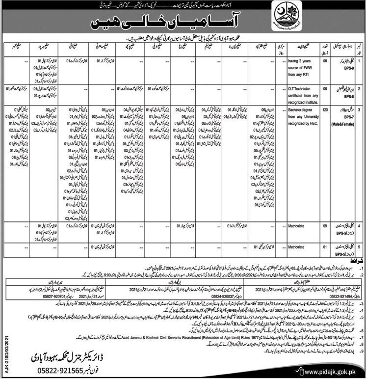PWD Jobs 2021 - Population Welfare Department Jobs 2021 - PWD Pakistan Jobs - PWD New Jobs - Pak PWD Jobs