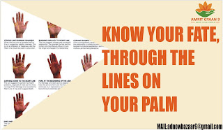 YOUR FATE,THROUGH THE LINES ON YOUR PALM
